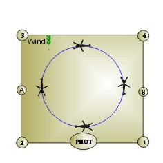 Heli-Cirkel